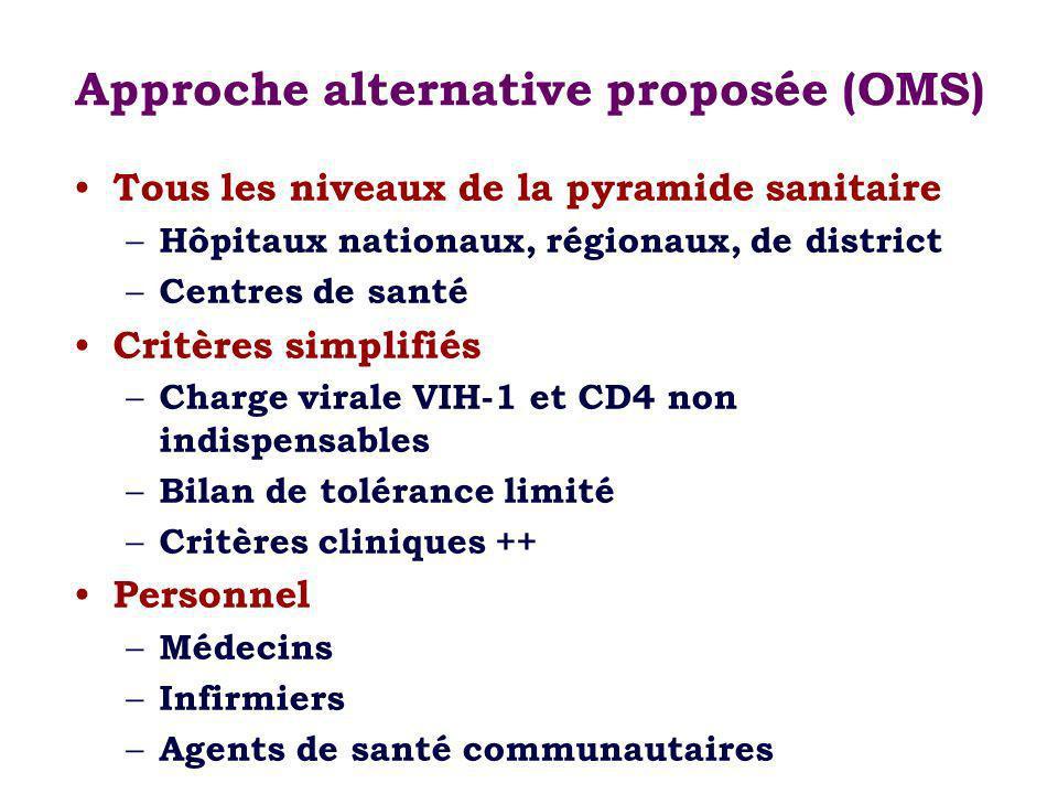 Approche alternative proposée (OMS) Tous les niveaux de la pyramide sanitaire – Hôpitaux nationaux, régionaux, de district – Centres de santé Critères simplifiés – Charge virale VIH-1 et CD4 non indispensables – Bilan de tolérance limité – Critères cliniques ++ Personnel – Médecins – Infirmiers – Agents de santé communautaires