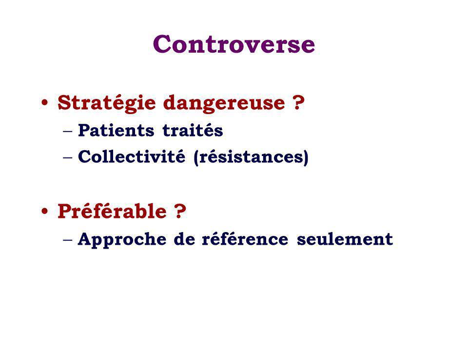 Controverse Stratégie dangereuse . – Patients traités – Collectivité (résistances) Préférable .