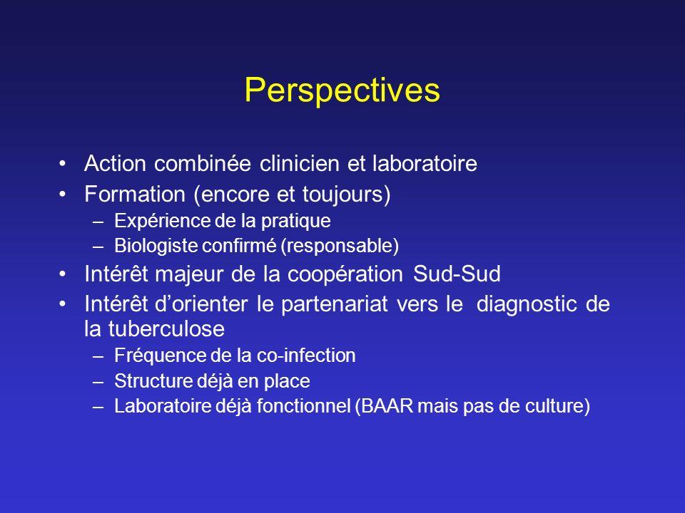 Perspectives Action combinée clinicien et laboratoire Formation (encore et toujours) –Expérience de la pratique –Biologiste confirmé (responsable) Int
