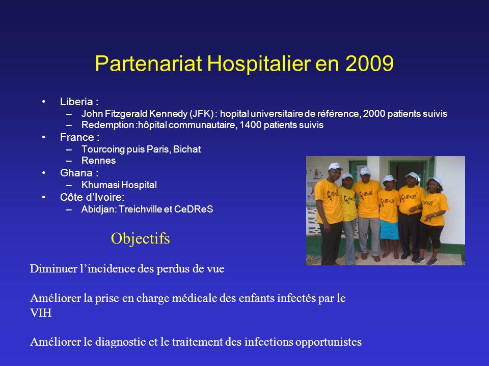Partenariat Hospitalier en 2009 Liberia : –John Fitzgerald Kennedy (JFK) : hopital universitaire de référence, 2000 patients suivis –Redemption :hôpit