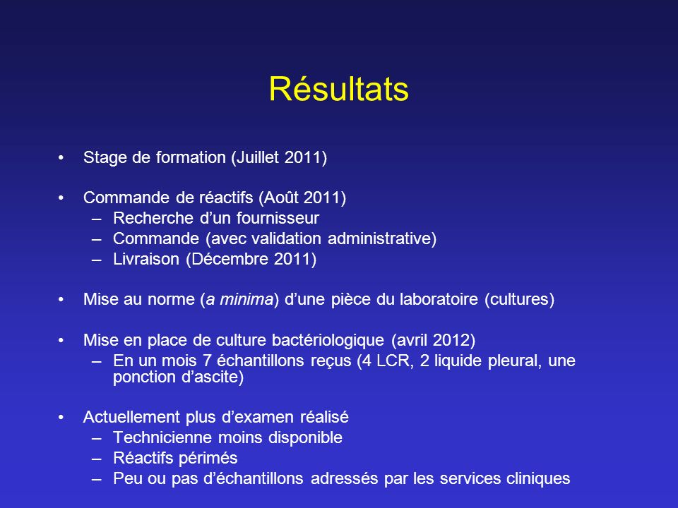 Résultats Stage de formation (Juillet 2011) Commande de réactifs (Août 2011) –Recherche dun fournisseur –Commande (avec validation administrative) –Livraison (Décembre 2011) Mise au norme (a minima) dune pièce du laboratoire (cultures) Mise en place de culture bactériologique (avril 2012) –En un mois 7 échantillons reçus (4 LCR, 2 liquide pleural, une ponction dascite) Actuellement plus dexamen réalisé –Technicienne moins disponible –Réactifs périmés –Peu ou pas déchantillons adressés par les services cliniques