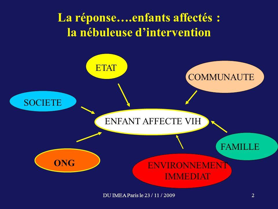 DU IMEA Paris le 23 / 11 / 20092 La réponse….enfants affectés : la nébuleuse dintervention ETAT SOCIETE COMMUNAUTE FAMILLE ENVIRONNEMENT IMMEDIAT ENFANT AFFECTE VIH ONG