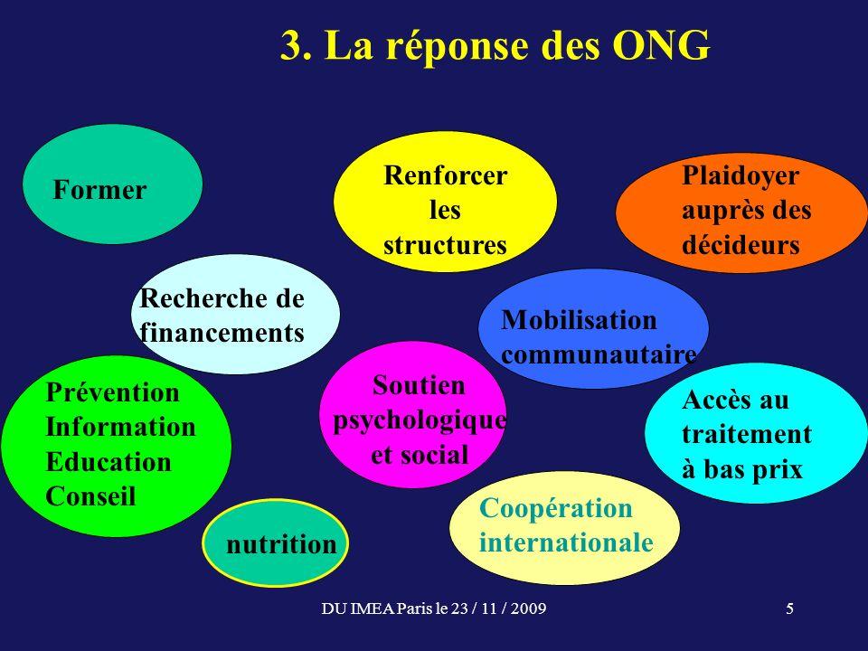 DU IMEA Paris le 23 / 11 / 20095 3. La réponse des ONG Coopération internationale Soutien psychologique et social Accès au traitement à bas prix Renfo