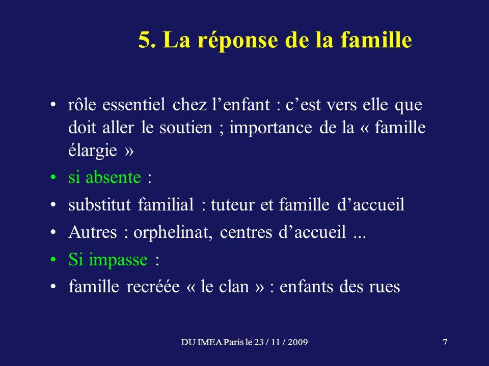 DU IMEA Paris le 23 / 11 / 20097 5.