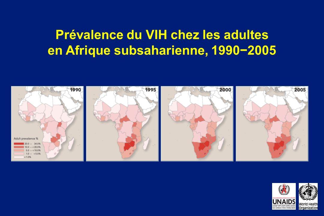 Prévalence du VIH chez les adultes en Afrique subsaharienne, 19902005