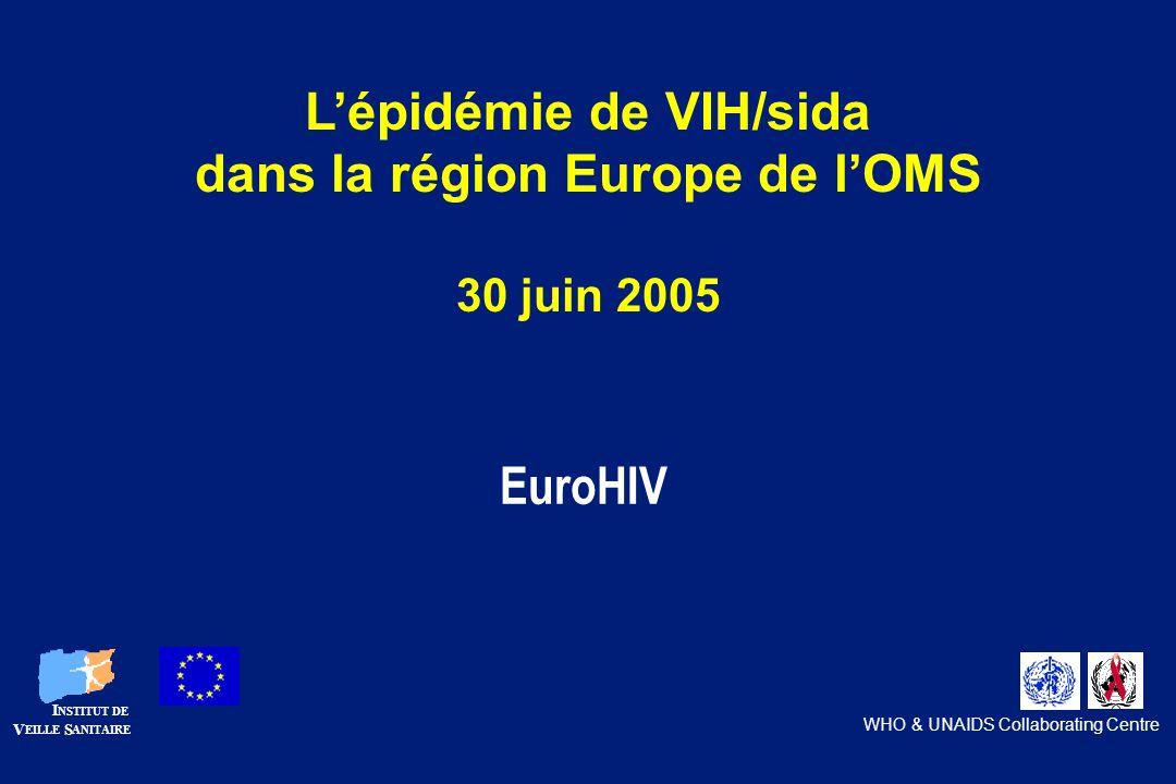EuroHIV I NSTITUT DE V EILLE S ANITAIRE WHO & UNAIDS Collaborating Centre Lépidémie de VIH/sida dans la région Europe de lOMS 30 juin 2005