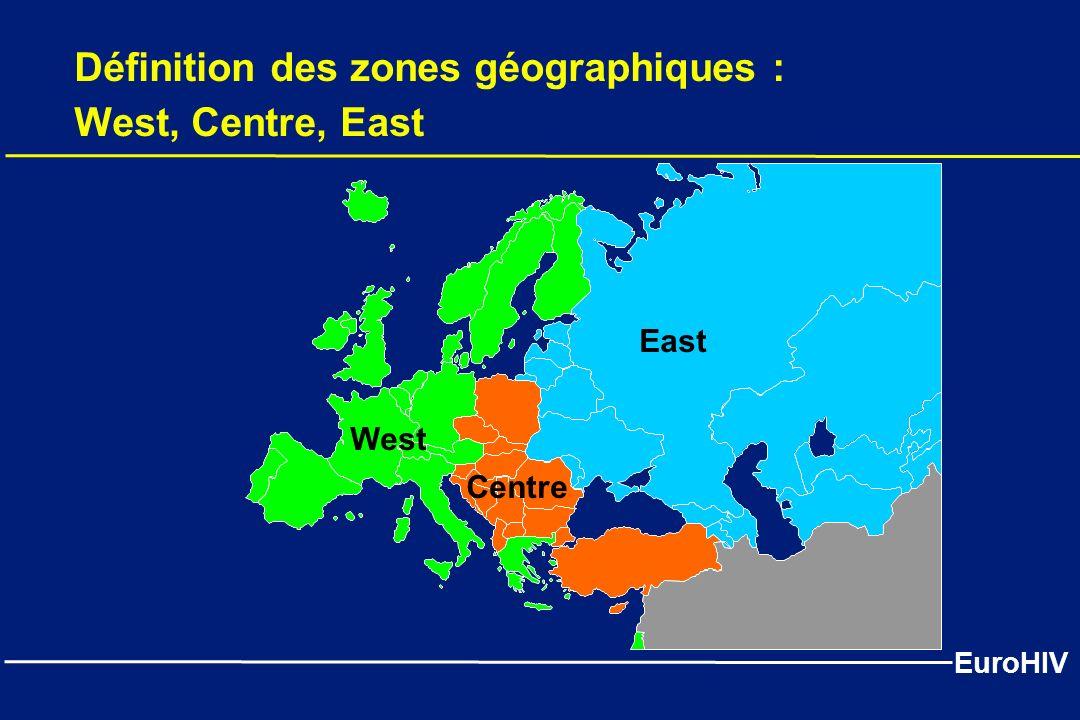 Définition des zones géographiques : West, Centre, East West East Centre EuroHIV