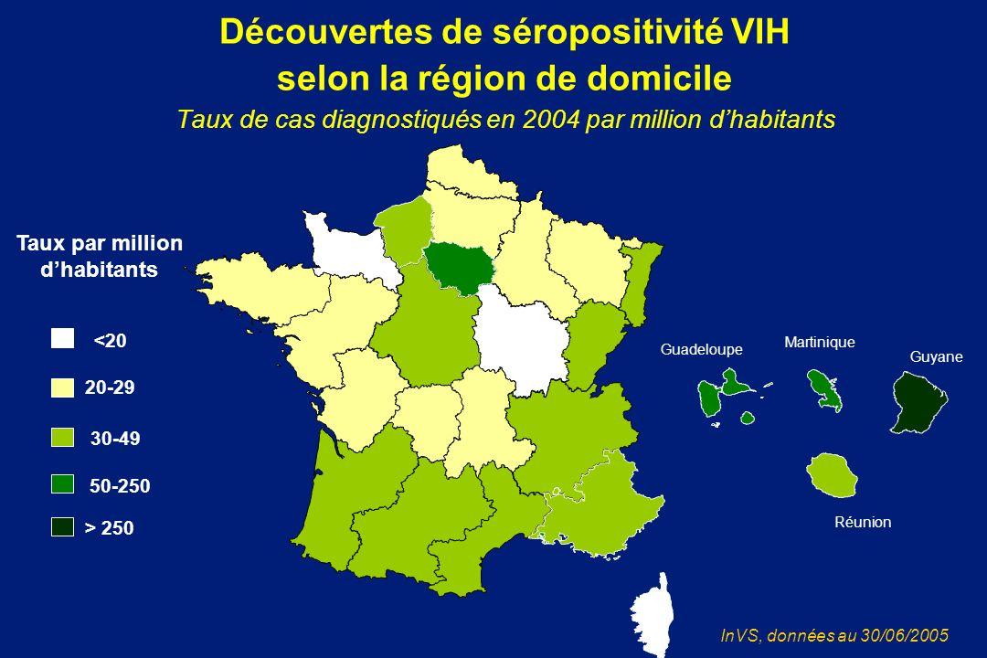 Découvertes de séropositivité VIH selon la région de domicile Taux de cas diagnostiqués en 2004 par million dhabitants Martinique Guadeloupe Guyane Ré