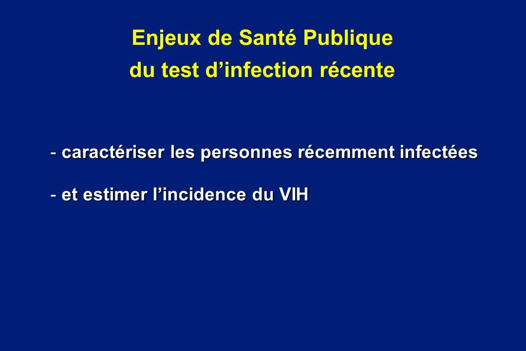 - caractériser les personnes récemment infectées - et estimer lincidence du VIH Enjeux de Santé Publique du test dinfection récente