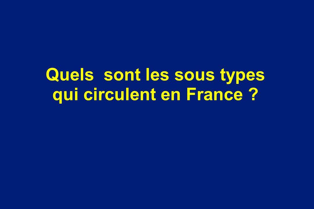 Quels sont les sous types qui circulent en France ?
