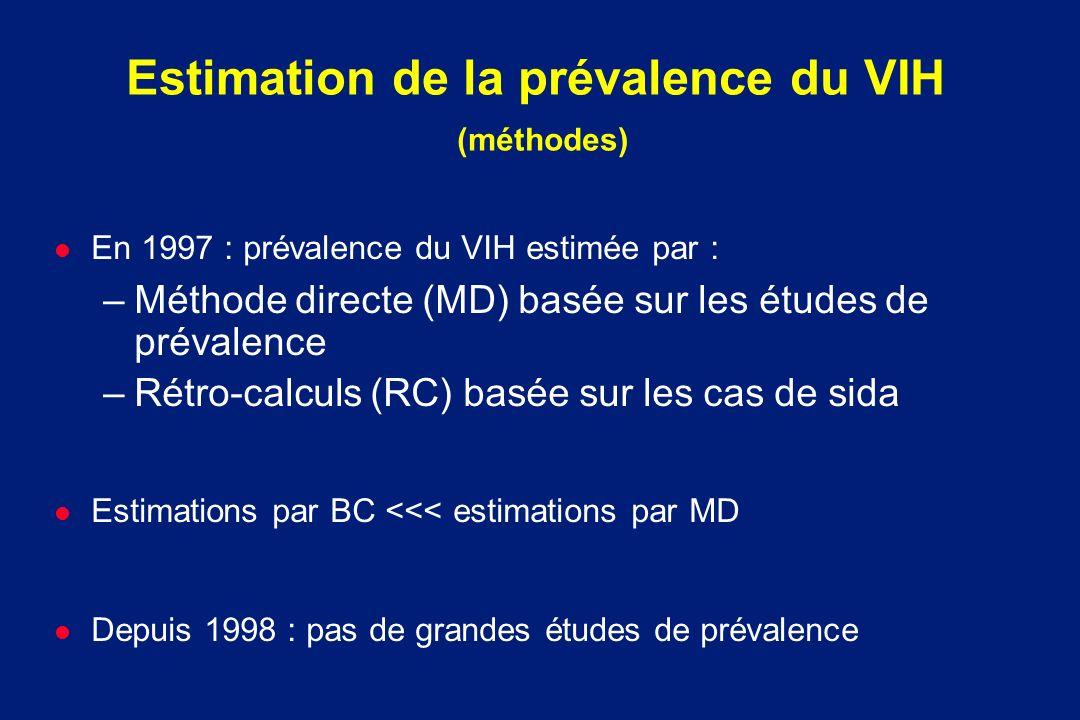 Estimation de la prévalence du VIH (méthodes) l En 1997 : prévalence du VIH estimée par : –Méthode directe (MD) basée sur les études de prévalence –Ré