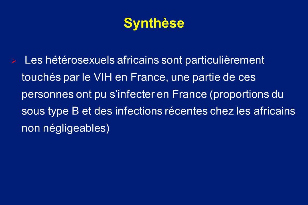Synthèse Les hétérosexuels africains sont particulièrement touchés par le VIH en France, une partie de ces personnes ont pu sinfecter en France (propo