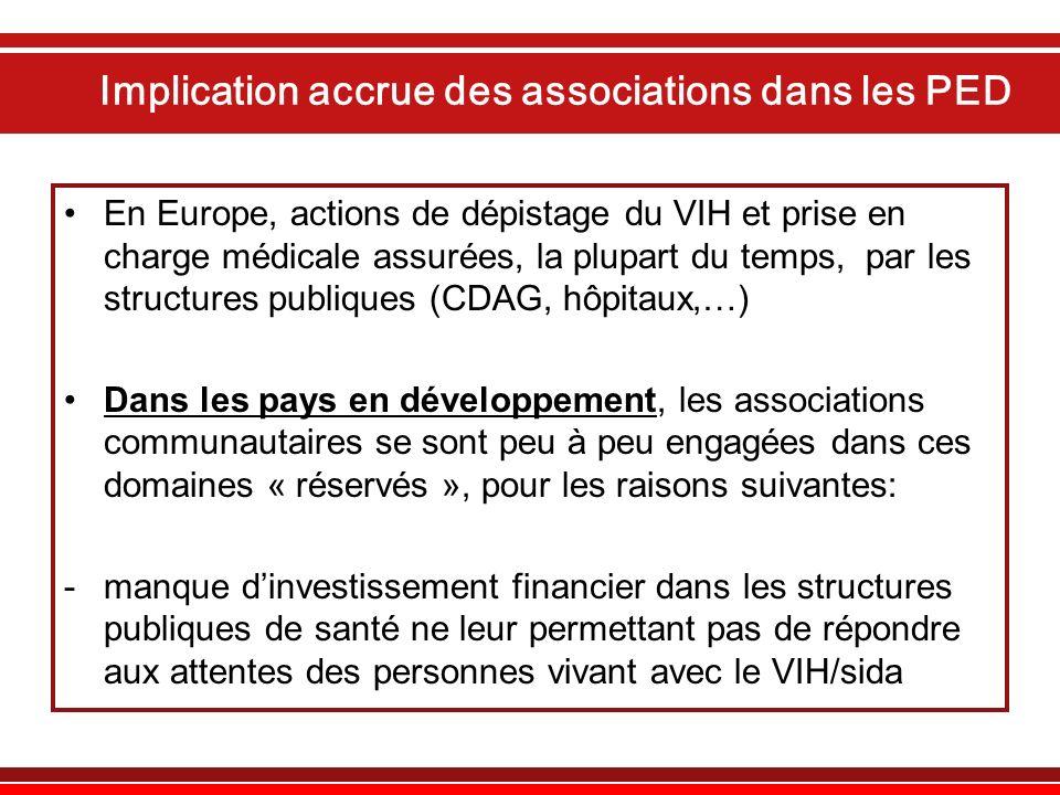 Implication accrue des associations dans les PED En Europe, actions de dépistage du VIH et prise en charge médicale assurées, la plupart du temps, par