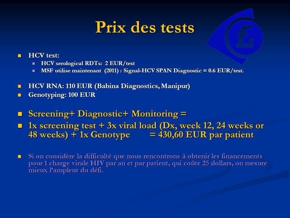 Prix des tests HCV test: HCV test: HCV serological RDTs: 2 EUR/test HCV serological RDTs: 2 EUR/test MSF utilise maintenant (2011) : Signal-HCV SPAN D