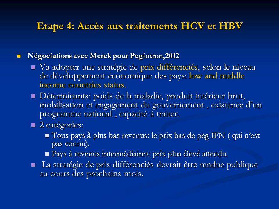Etape 4: Accès aux traitements HCV et HBV Négociations avec Merck pour Pegintron,2012 Négociations avec Merck pour Pegintron,2012 Va adopter une strat