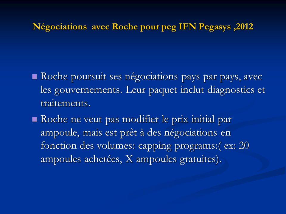 Négociations avec Roche pour peg IFN Pegasys,2012 Roche poursuit ses négociations pays par pays, avec les gouvernements. Leur paquet inclut diagnostic