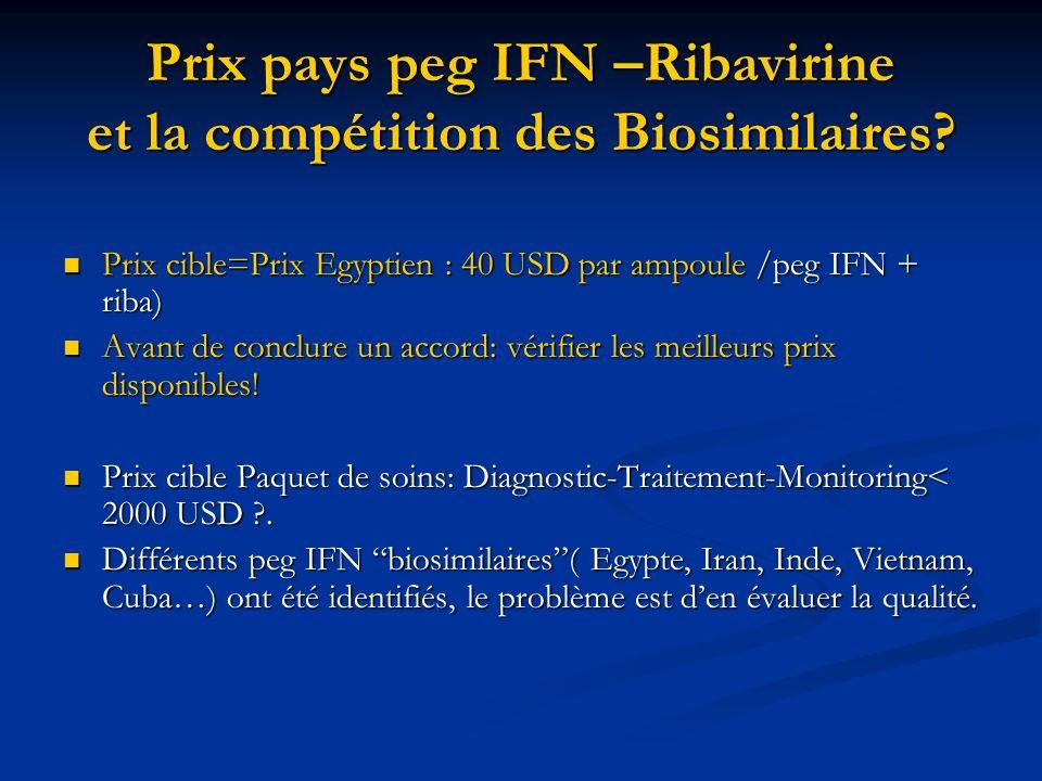 Prix pays peg IFN –Ribavirine et la compétition des Biosimilaires? Prix cible=Prix Egyptien : 40 USD par ampoule /peg IFN + riba) Prix cible=Prix Egyp