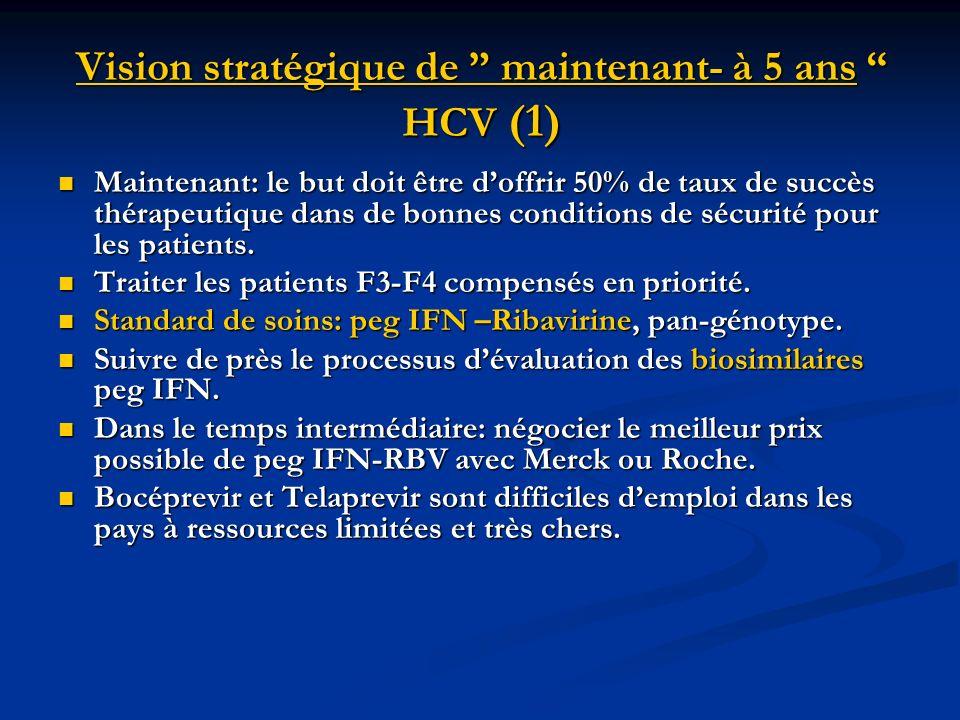 Vision stratégique de maintenant- à 5 ans HCV (1) Maintenant: le but doit être doffrir 50% de taux de succès thérapeutique dans de bonnes conditions d