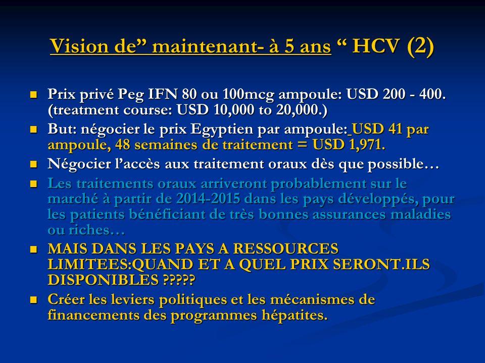 Vision de maintenant- à 5 ans HCV (2) Prix privé Peg IFN 80 ou 100mcg ampoule: USD 200 - 400. (treatment course: USD 10,000 to 20,000.) Prix privé Peg
