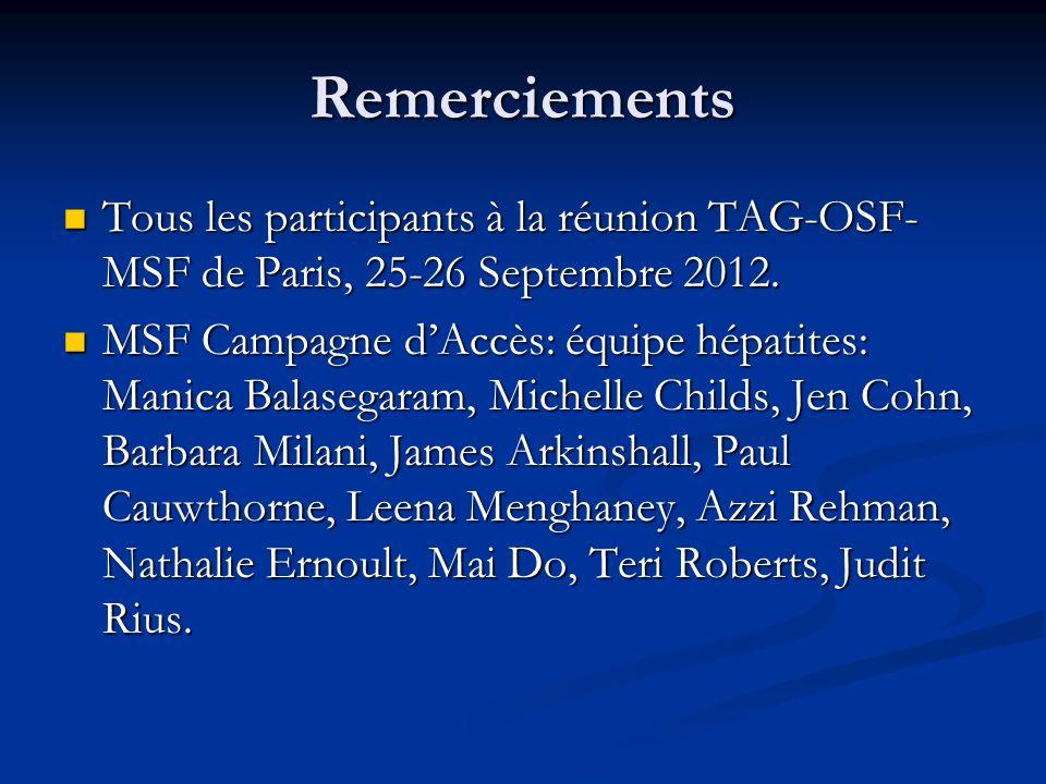 Remerciements Tous les participants à la réunion TAG-OSF- MSF de Paris, 25-26 Septembre 2012. Tous les participants à la réunion TAG-OSF- MSF de Paris