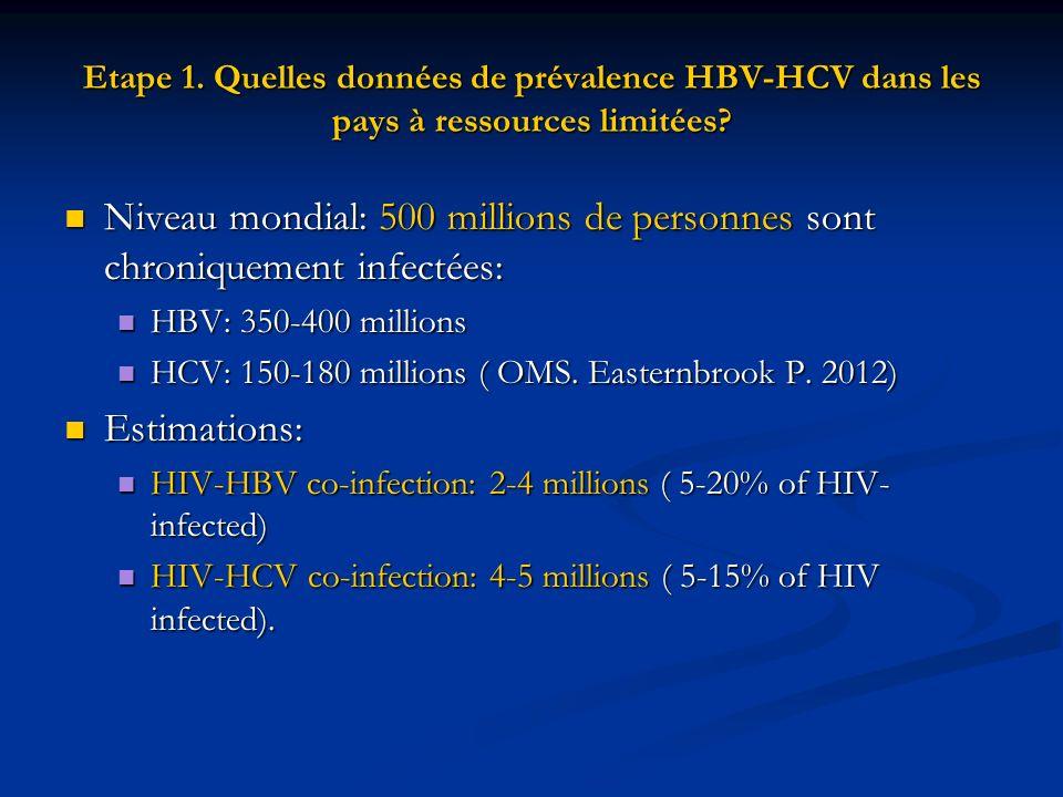 Etape 1. Quelles données de prévalence HBV-HCV dans les pays à ressources limitées? Niveau mondial: 500 millions de personnes sont chroniquement infec
