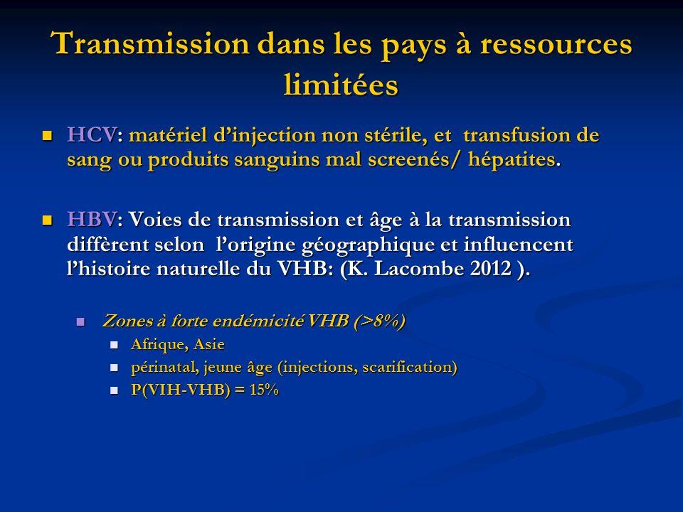 Transmission dans les pays à ressources limitées HCV: matériel dinjection non stérile, et transfusion de sang ou produits sanguins mal screenés/ hépat