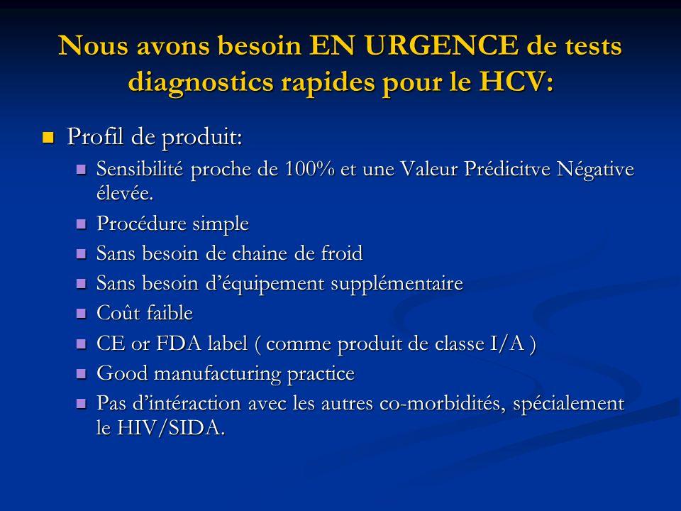 Nous avons besoin EN URGENCE de tests diagnostics rapides pour le HCV: Profil de produit: Profil de produit: Sensibilité proche de 100% et une Valeur