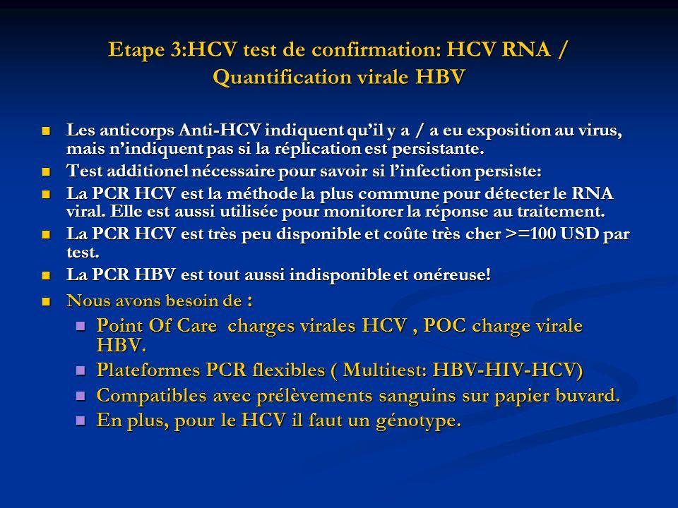 Etape 3:HCV test de confirmation: HCV RNA / Quantification virale HBV Les anticorps Anti-HCV indiquent quil y a / a eu exposition au virus, mais nindi