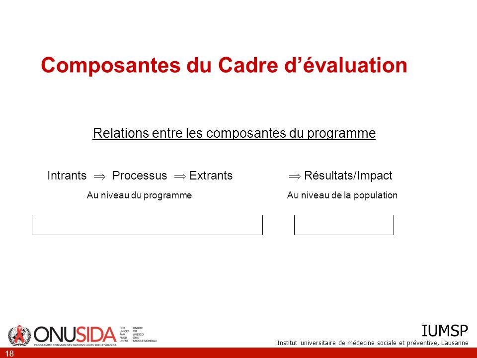 IUMSP Institut universitaire de médecine sociale et préventive, Lausanne 18 Composantes du Cadre dévaluation Relations entre les composantes du progra