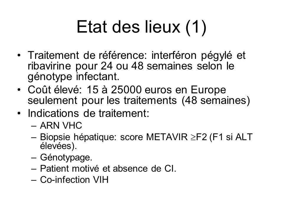Etat des lieux (1) Traitement de référence: interféron pégylé et ribavirine pour 24 ou 48 semaines selon le génotype infectant. Coût élevé: 15 à 25000