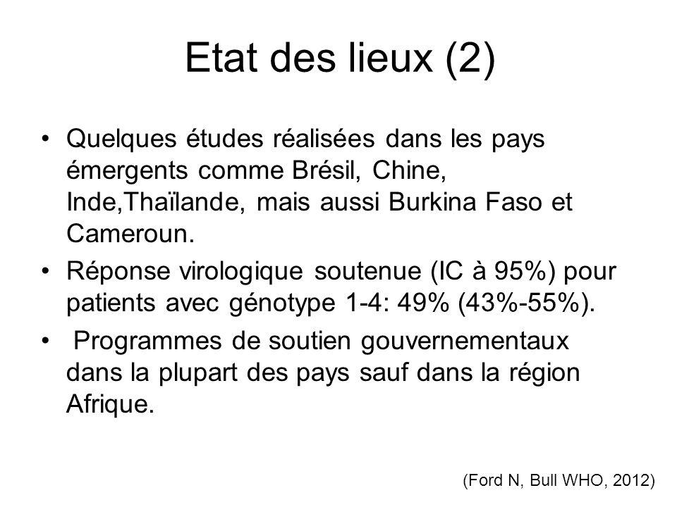 Etat des lieux (2) Quelques études réalisées dans les pays émergents comme Brésil, Chine, Inde,Thaïlande, mais aussi Burkina Faso et Cameroun. Réponse