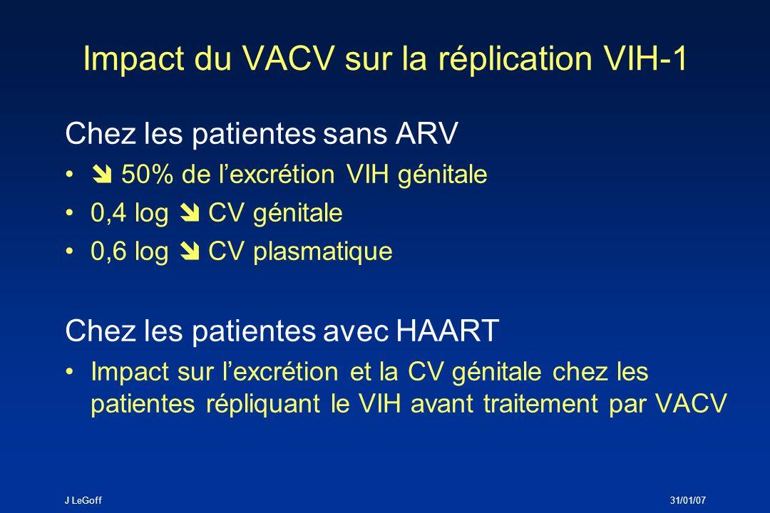 J LeGoff31/01/07 ANRS 1285 a et b: Synthèse Essais démontrant une relation causale entre HSV-2 et la réplication du VIH-1 et un impact potentiel sur la transmissibilité du VIH Impact du VACV sur lARN VIH-1 plasmatique (0.6 log/mL) - Pas deffet antiviral direct de lACV sur le VIH-1 - VACV prévient les réactivations HSV responsables dune augmentation de la réplication du VIH-1 Impact du VACV sur lARN VIH-1 génital (0.4 log/mL) - Lié à la baisse du portage plasmatique et génital en ARN VIH-1
