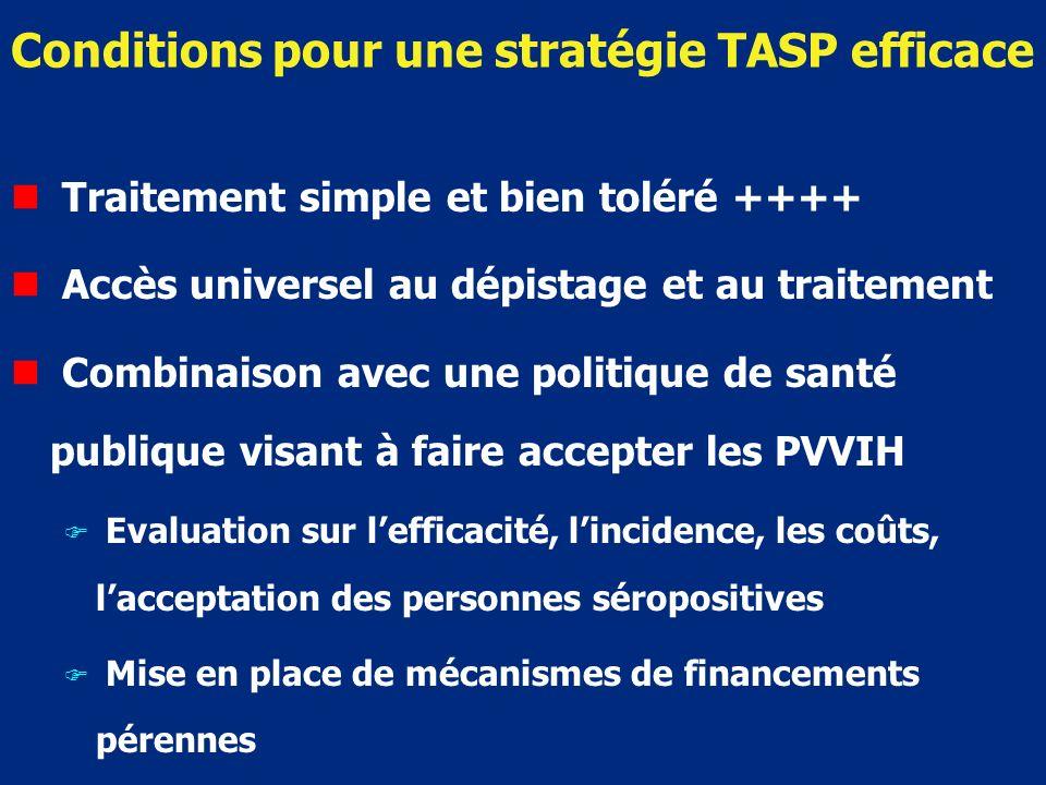 Conditions pour une stratégie TASP efficace Traitement simple et bien toléré ++++ Accès universel au dépistage et au traitement Combinaison avec une p