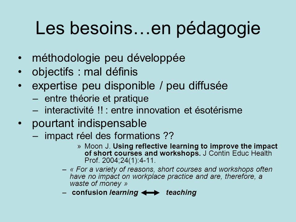 Les besoins…en pédagogie méthodologie peu développée objectifs : mal définis expertise peu disponible / peu diffusée – entre théorie et pratique – int