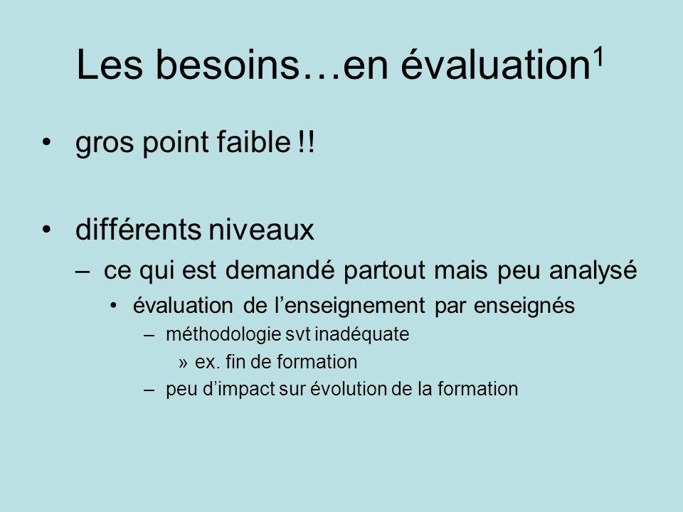 Les besoins…en évaluation 1 gros point faible !! différents niveaux – ce qui est demandé partout mais peu analysé évaluation de lenseignement par ense