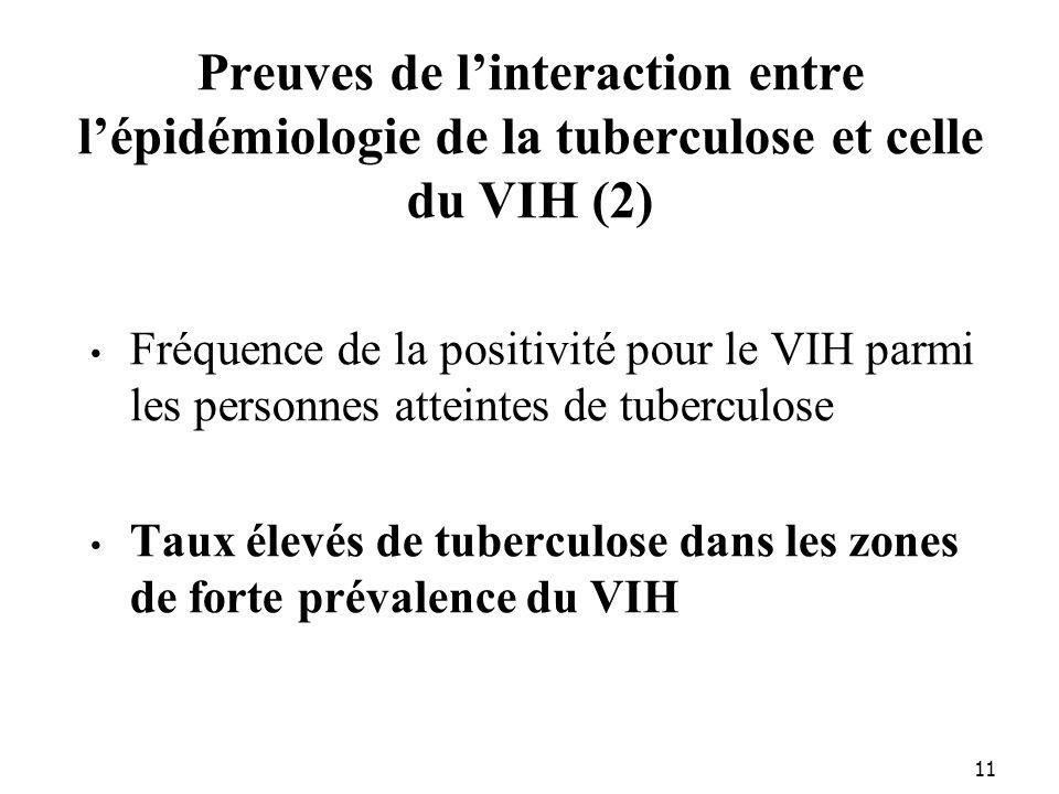 11 Preuves de linteraction entre lépidémiologie de la tuberculose et celle du VIH (2) Fréquence de la positivité pour le VIH parmi les personnes atteintes de tuberculose Taux élevés de tuberculose dans les zones de forte prévalence du VIH