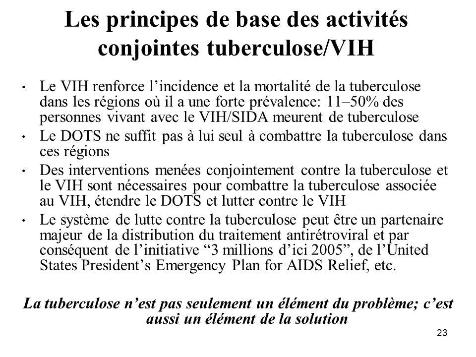 23 Les principes de base des activités conjointes tuberculose/VIH Le VIH renforce lincidence et la mortalité de la tuberculose dans les régions où il a une forte prévalence: 11–50% des personnes vivant avec le VIH/SIDA meurent de tuberculose Le DOTS ne suffit pas à lui seul à combattre la tuberculose dans ces régions Des interventions menées conjointement contre la tuberculose et le VIH sont nécessaires pour combattre la tuberculose associée au VIH, étendre le DOTS et lutter contre le VIH Le système de lutte contre la tuberculose peut être un partenaire majeur de la distribution du traitement antirétroviral et par conséquent de linitiative 3 millions dici 2005, de lUnited States Presidents Emergency Plan for AIDS Relief, etc.
