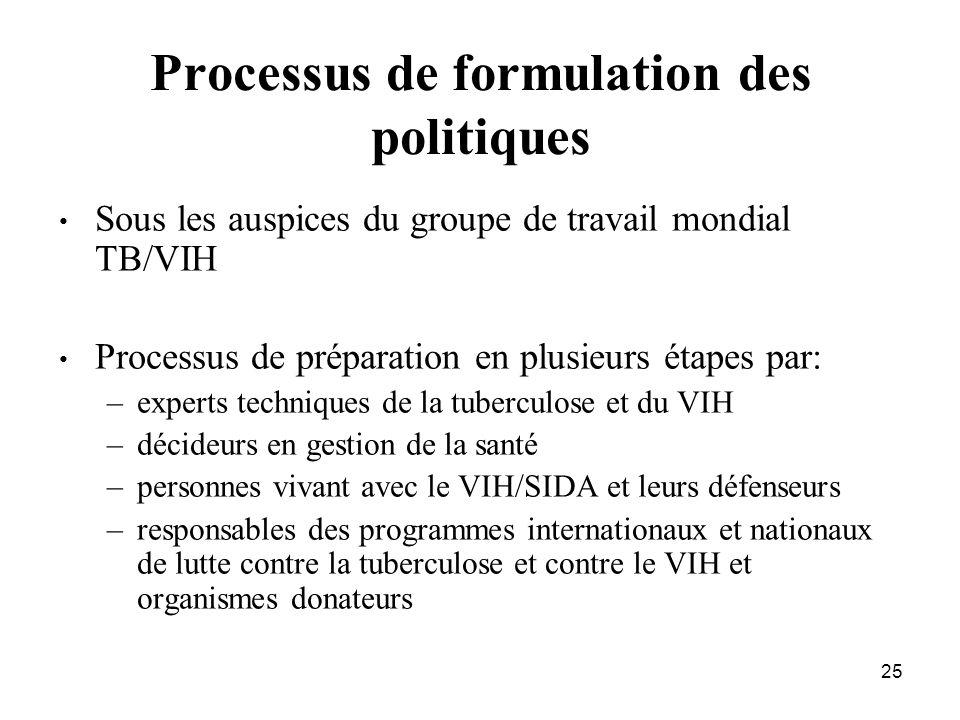25 Processus de formulation des politiques Sous les auspices du groupe de travail mondial TB/VIH Processus de préparation en plusieurs étapes par: –ex