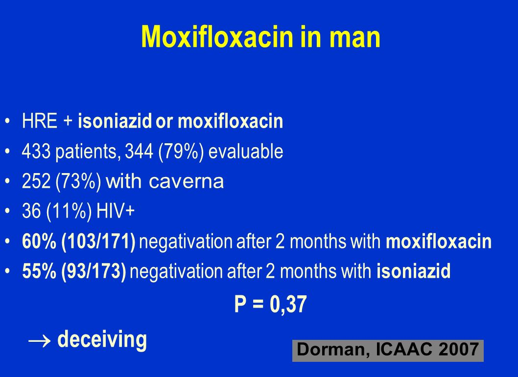Moxifloxacin in man HRE + isoniazid or moxifloxacin 433 patients, 344 (79%) evaluable 252 (73%) with caverna 36 (11%) HIV+ 60% (103/171) negativation