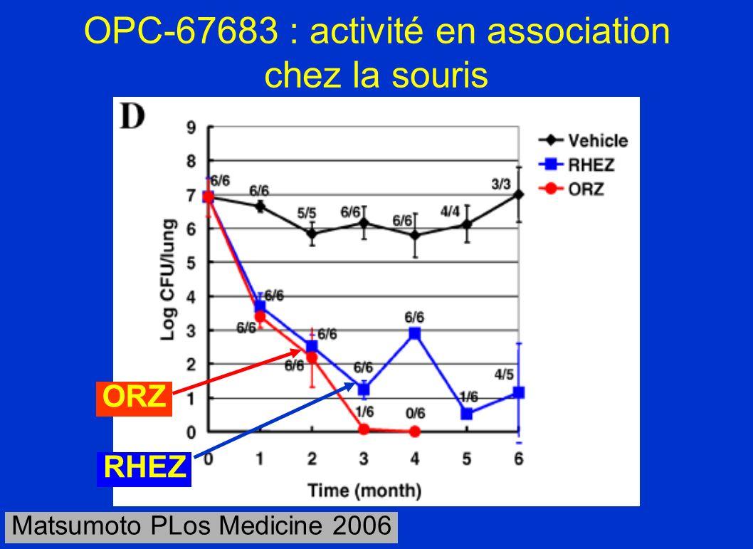OPC-67683 : activité en association chez la souris Matsumoto PLos Medicine 2006 ORZ RHEZ