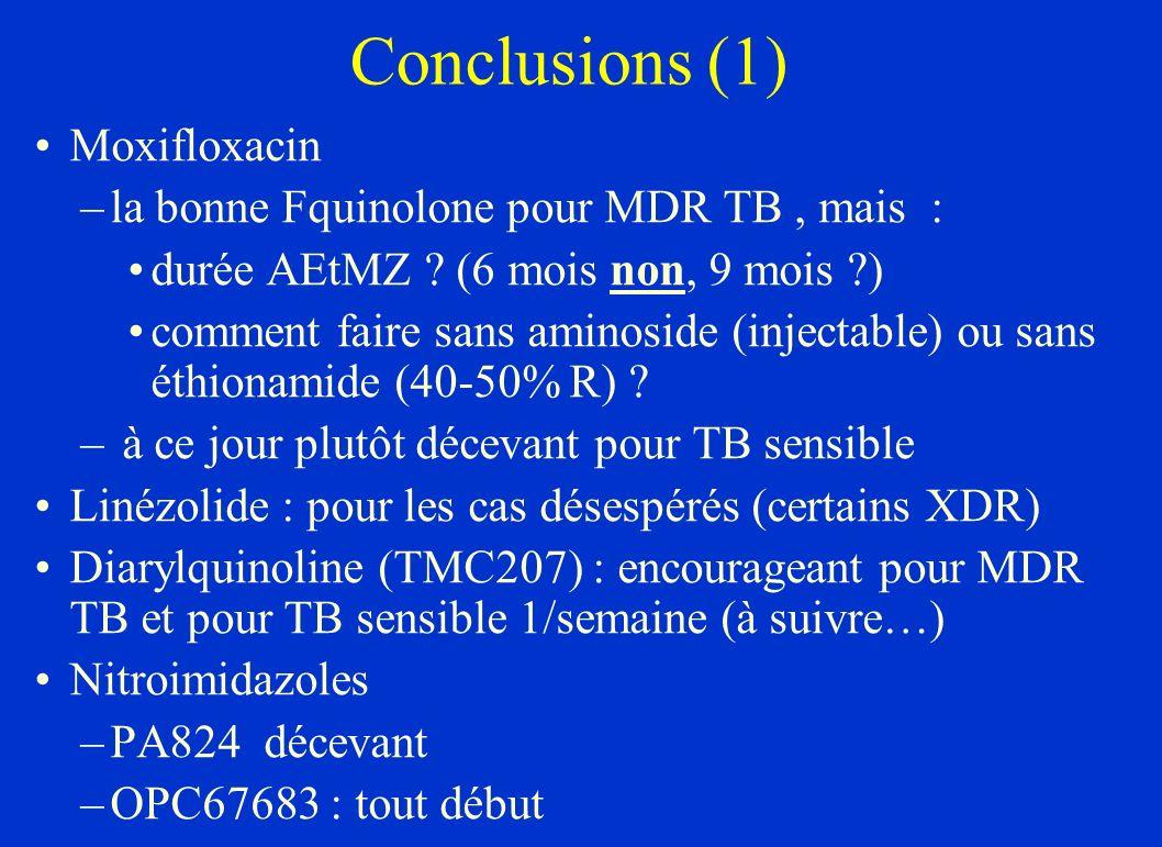 Conclusions (1) Moxifloxacin –la bonne Fquinolone pour MDR TB, mais : durée AEtMZ ? (6 mois non, 9 mois ?) comment faire sans aminoside (injectable) o