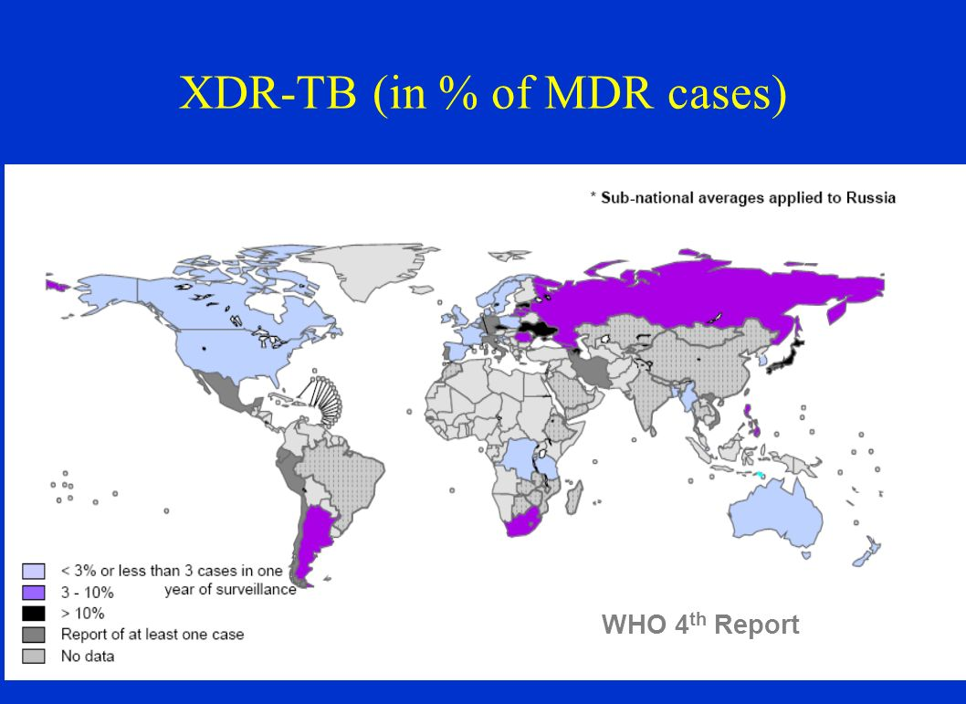 XDR-TB : key findings 4 th report 2008 Representative data available for 39 countries or regions (24 in Europe) Total data for ~ 5.000 MDR TB cases 2002-07 % XDR TB among MDR TB : 0 - 1% in 14/39 (e.g.