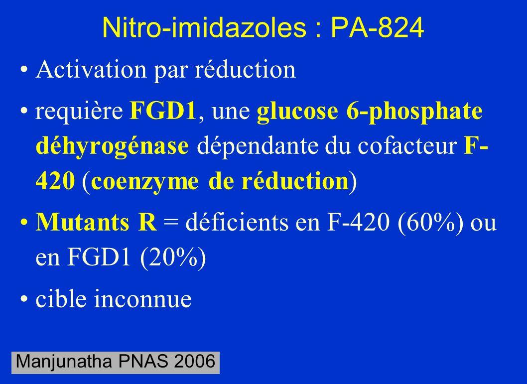 Nitro-imidazoles : PA-824 Activation par réduction requière FGD1, une glucose 6-phosphate déhyrogénase dépendante du cofacteur F- 420 (coenzyme de réd