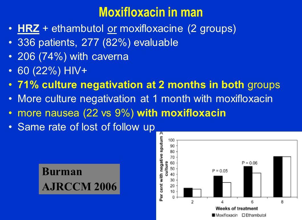 Moxifloxacin in man HRZ + ethambutol or moxifloxacine (2 groups) 336 patients, 277 (82%) evaluable 206 (74%) with caverna 60 (22%) HIV+ 71% culture ne