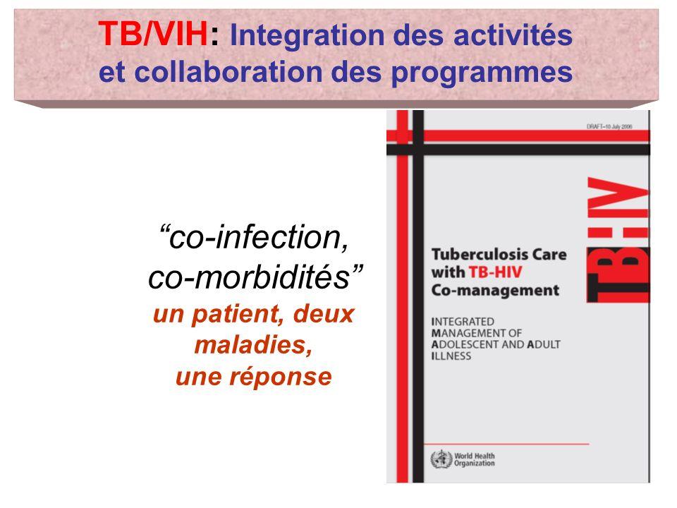TB/VIH: Integration des activités et collaboration des programmes co-infection, co-morbidités un patient, deux maladies, une réponse