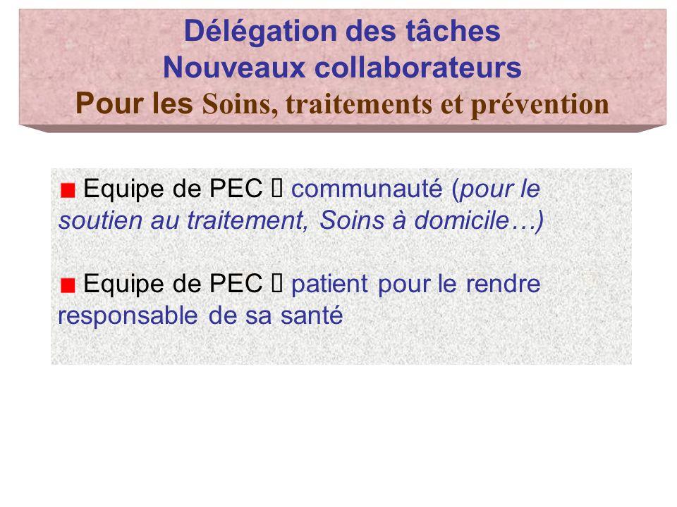 Délégation des tâches Nouveaux collaborateurs Pour les Soins, traitements et prévention Equipe de PEC communauté (pour le soutien au traitement, Soins