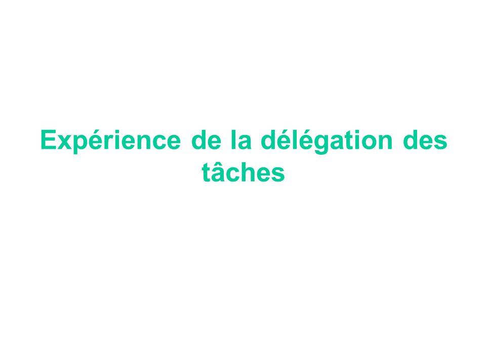 Expérience de la délégation des tâches