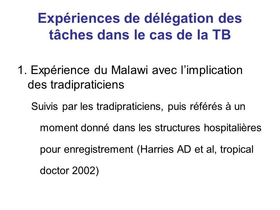 Expériences de délégation des tâches dans le cas de la TB 1. Expérience du Malawi avec limplication des tradipraticiens Suivis par les tradipraticiens