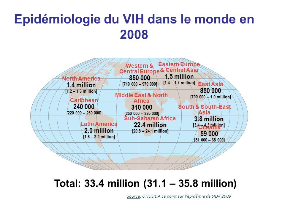 1- Législation Cameroun et Côte dIvoire: prescription dévolue aux médecins 2- Acceptabilité (Médecin-Infirmier-Patient)