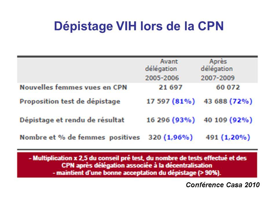 Dépistage VIH lors de la CPN Conférence Casa 2010